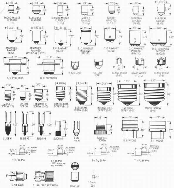 ampoules et id es lumineuses partie 2 flipperfrance. Black Bedroom Furniture Sets. Home Design Ideas