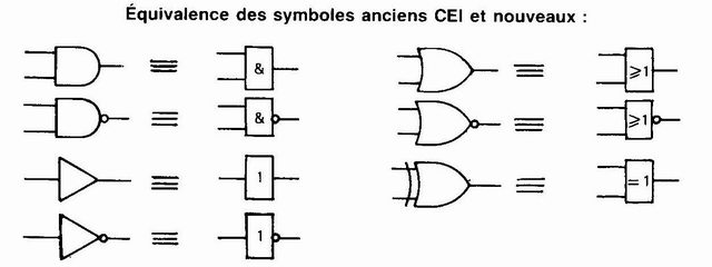 Articles la circuiterie ttl explications quivalents for Porte logique oui
