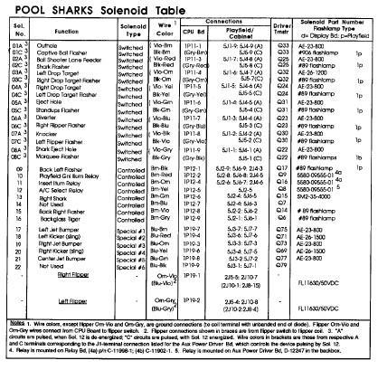 Sol-Pool-Sharck.jpg