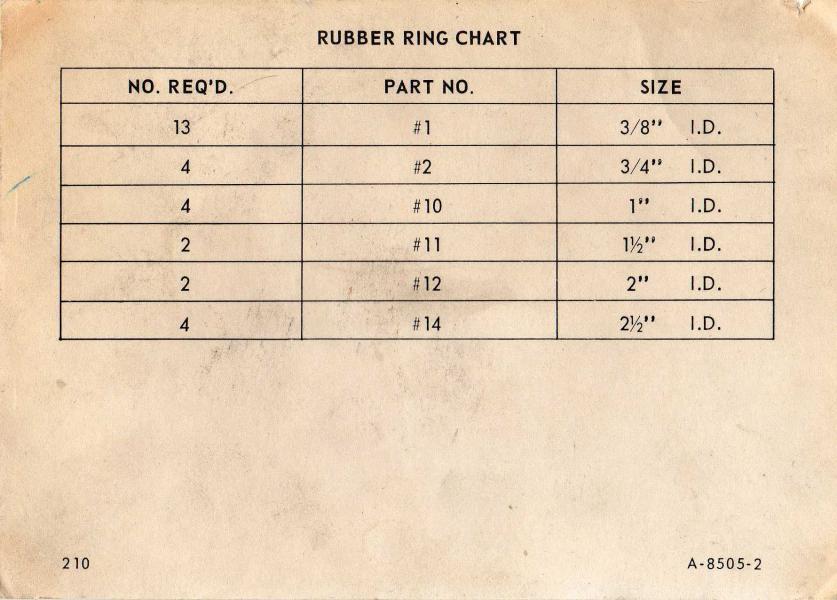 rubber-ring-chart-SWING-ALONG001.jpg